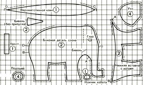 Слон (мягкая игрушка своими руками) / www.HolidaySoon.org - Праздник на пороге!