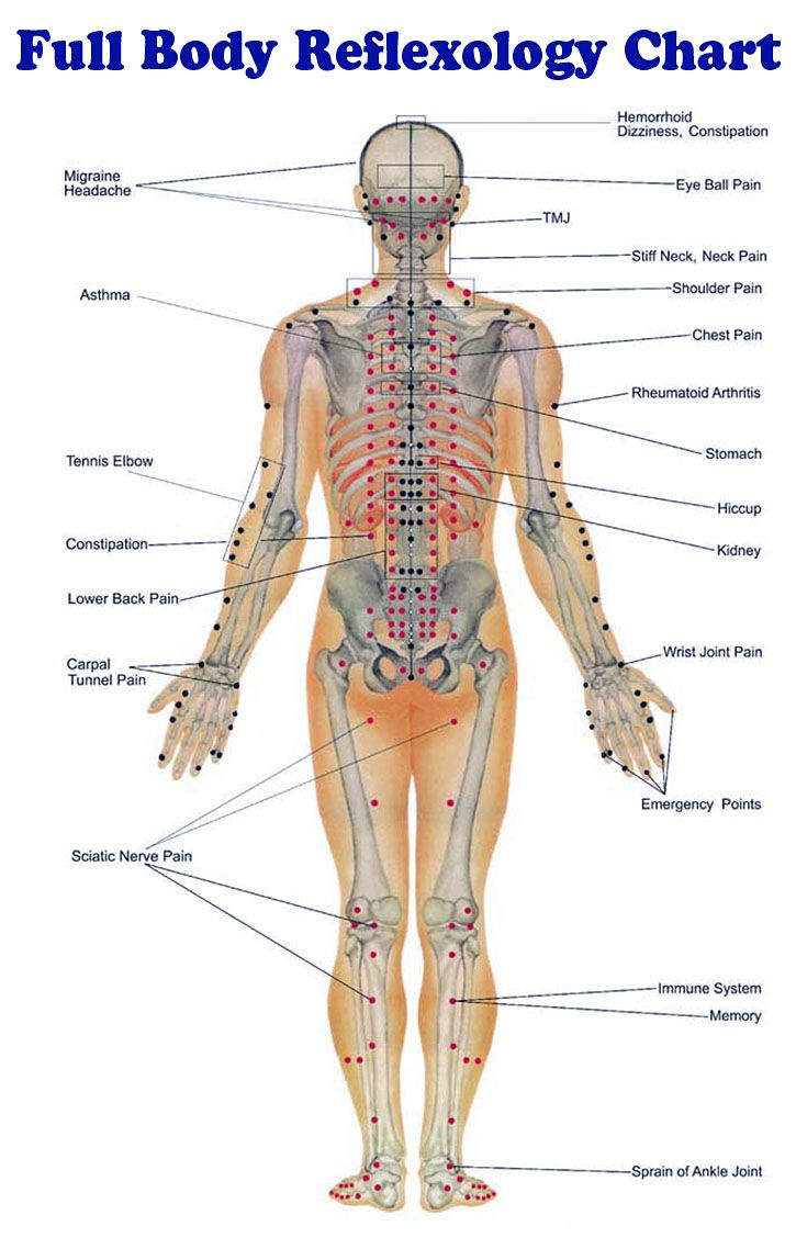 Reflexology Pressure Point Chart | Reflexology | Kali Co Court | Hair Design and Spa | Zanesvilles ...