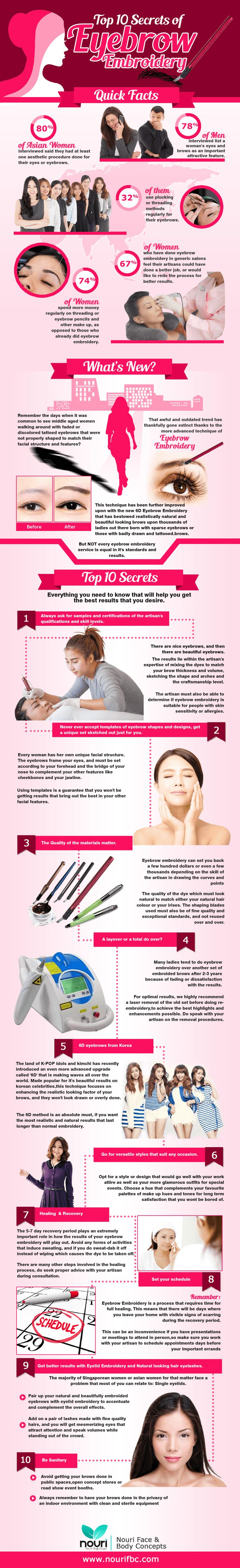 Tips For Beautiful Eyebrow Embroidery