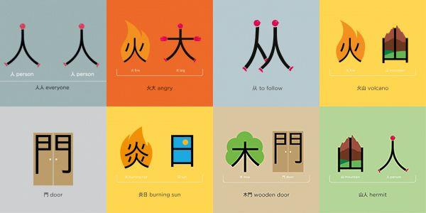 Se você já tentou aprender uma língua que não utiliza o nosso sistema alfabético, sabe o quão difícil pode ser. Para quebrar essa barreira, a empresária Shao Lan criou uma forma simples e interessante de ensinar o significado de alguns caracteres chineses: ilustrações que, assim como peças de LEGO, podem se juntar com outras e criar fras...