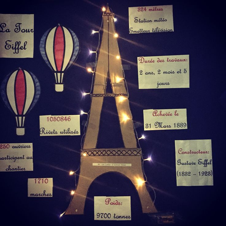 French classroom display. Eiffel Tower.