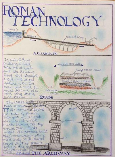 Study roman history