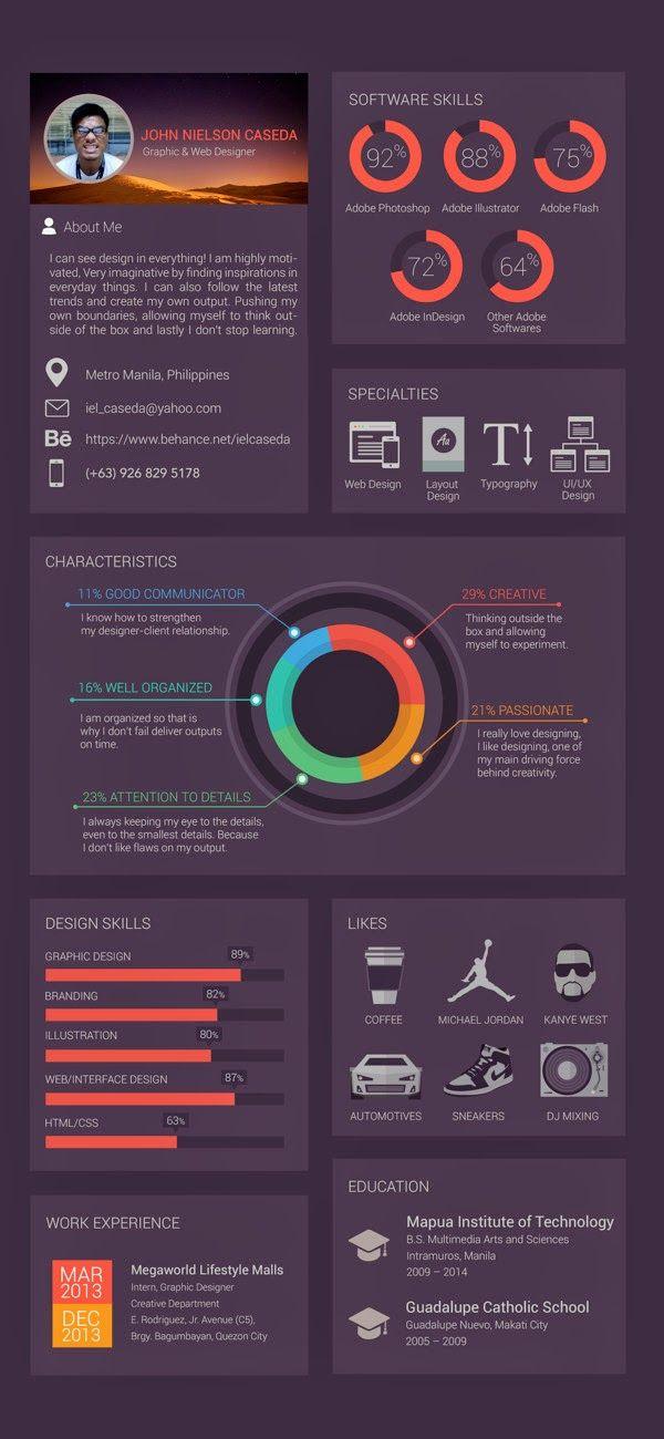 30 Design Resume Yang Cantik Membantu Anda Untuk Mendapatkan Kerja