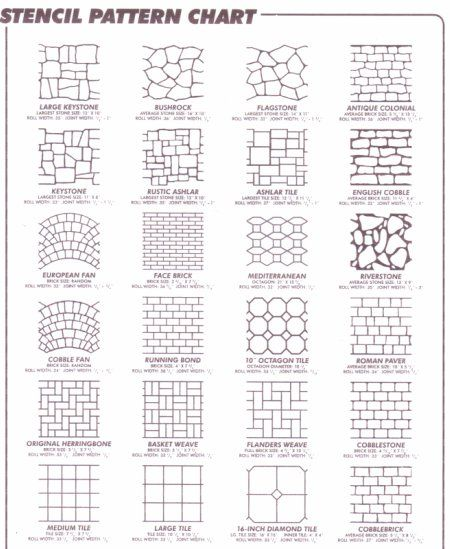 stencil designs for floors | Concrete Stencils Custom Decorative Sticky-bak And Paper Stencil ...