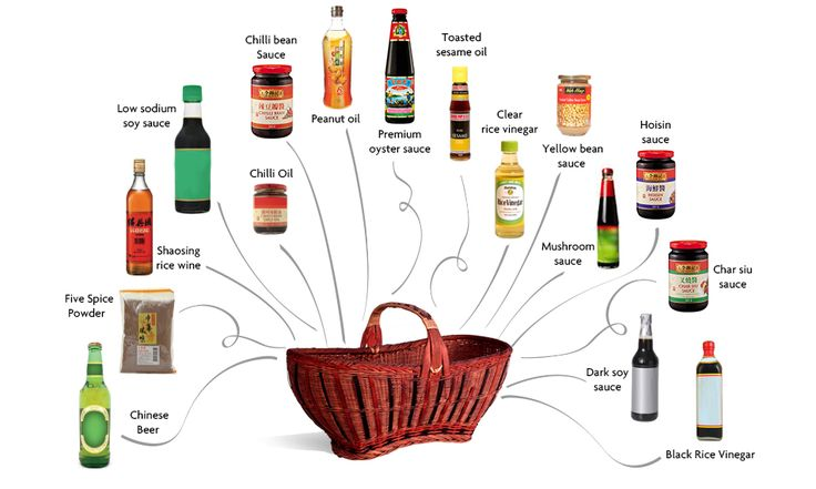 Ching's Basket - Chinese Condiments & Sauces