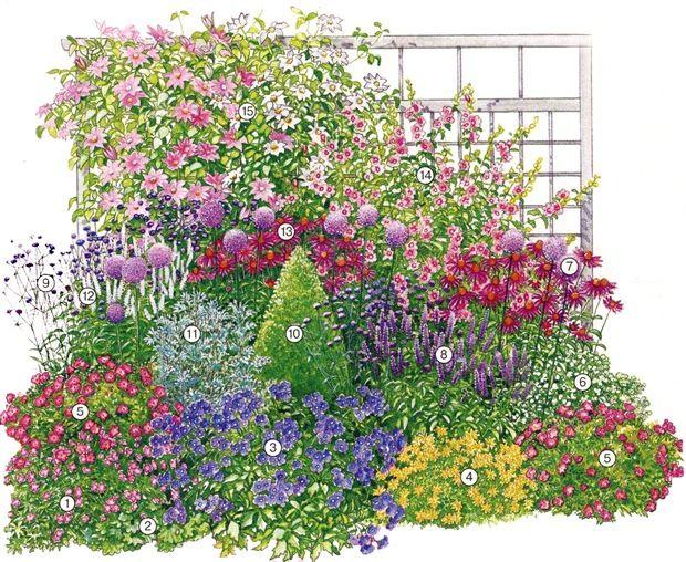 Схемы клумб для сада в разных стилях. Обсуждение на LiveInternet - Российский Сервис Онлайн-Дневников