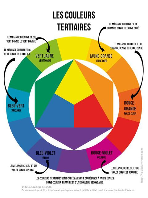 Les 25 meilleures id es concernant cercle chromatique sur pinterest cercle - Les couleurs du vert ...