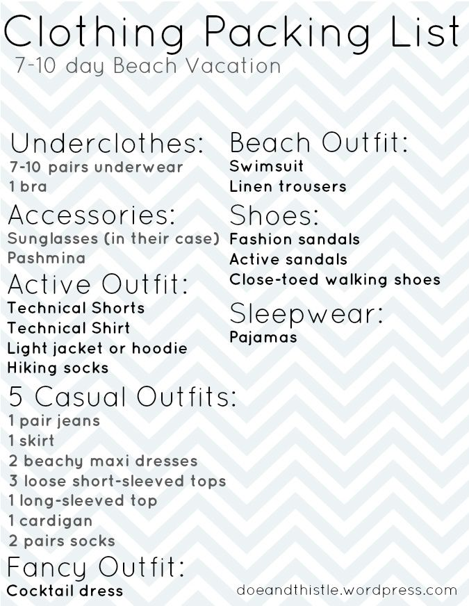 Beach vacation packing list. Click through for ...
