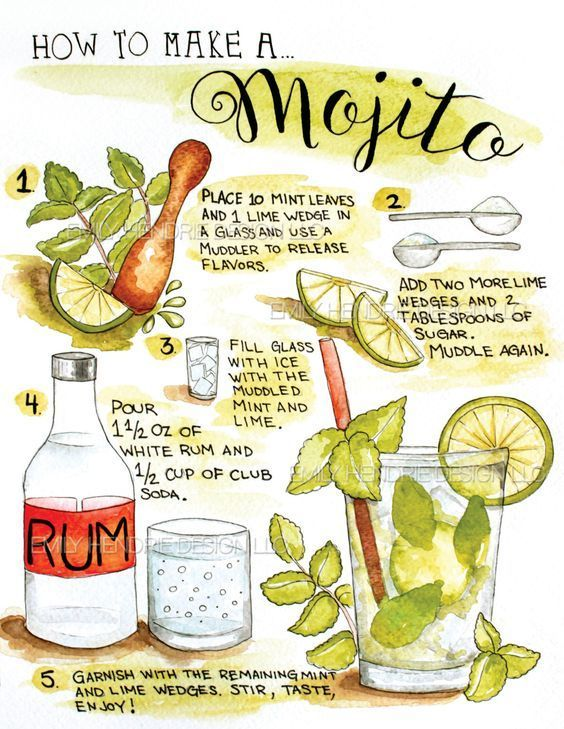 How To Make A Mojito Illustration Art Print Recipe Art How To