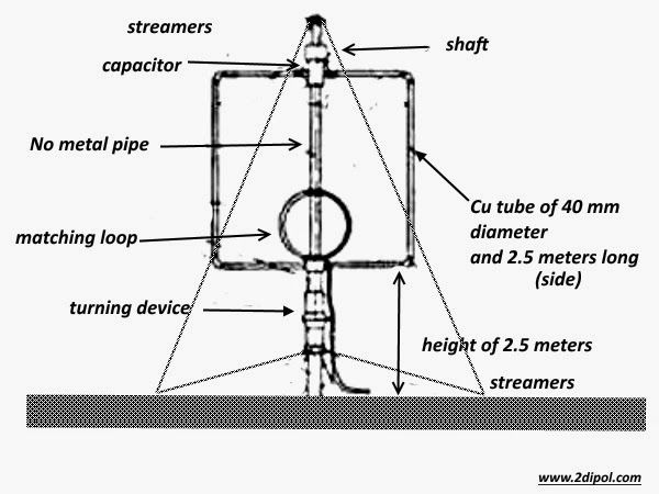 132 best images about loop antenna on pinterest