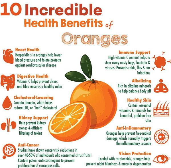 10 Proven Health Benefits of Oranges You Need to Know