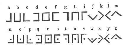 Freemasonry Alphabet Code