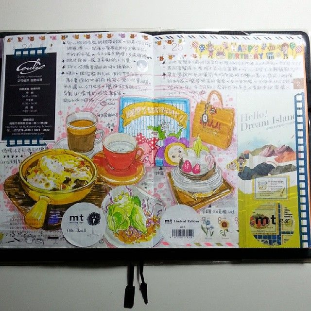 16 best food journals images on pinterest food drawing food diary great watercolor in the hobo recipe journalfood journaljournal inspiration journal ideastravel journalsart forumfinder Gallery