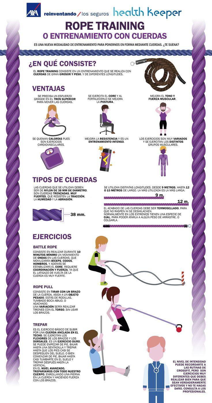 El entrenamiento con cuerdas, llamado rope training, es una nueva modalidad de entrenamiento para ponernos en forma mediante cuerdas. ¿Te suena? Conoce todas las posibilidades de este entrenamiento con esta infografía AXA Health Keeper.
