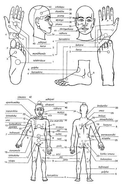 massage tumba tip thai massage