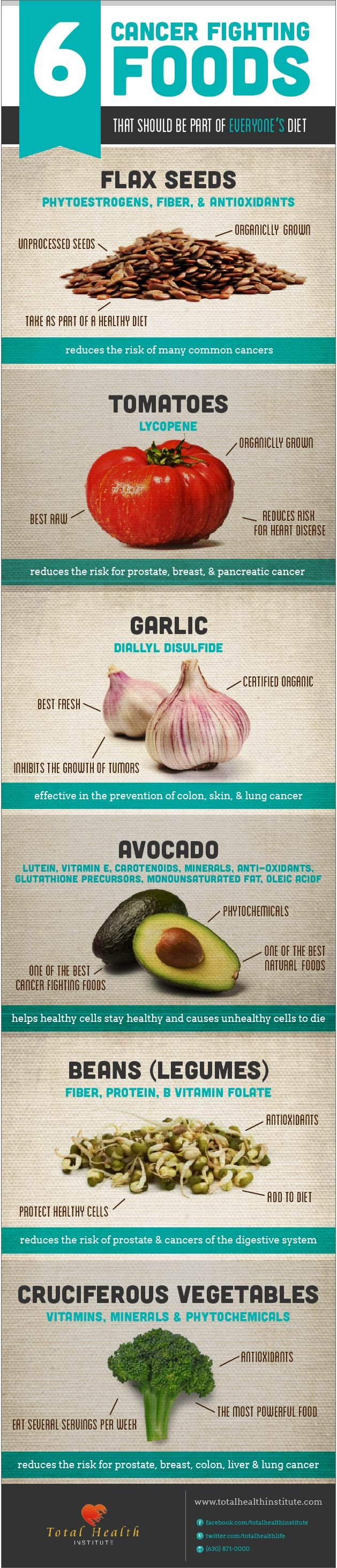 6 Cancer Fighting Foods – Infographic....https://www.facebook.com/barbarabrightplexus
