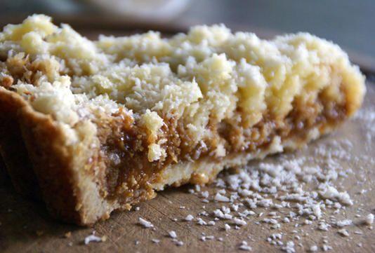 Ingredientes:   para la masa  - 2 tazas de harina  - 100 g de mantequilla blanda  - 1 huevo  - 1 yema  - 1 taza de azúcar  - 1 cucharadit...