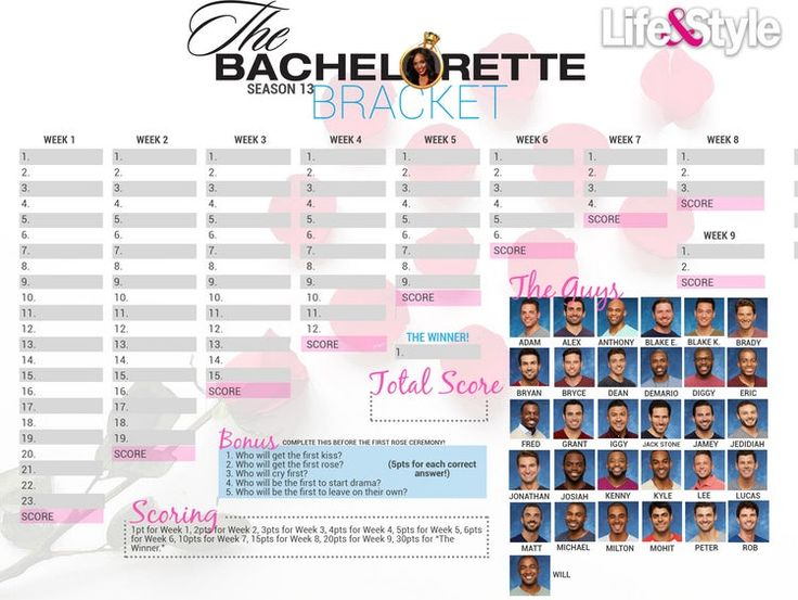 bachelorette bracket 2017  LS