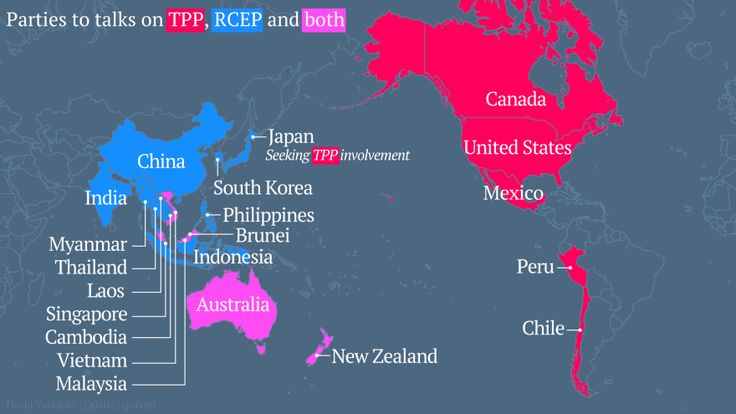 How rival trade blocs between the US and China could be good for free trade in Asia