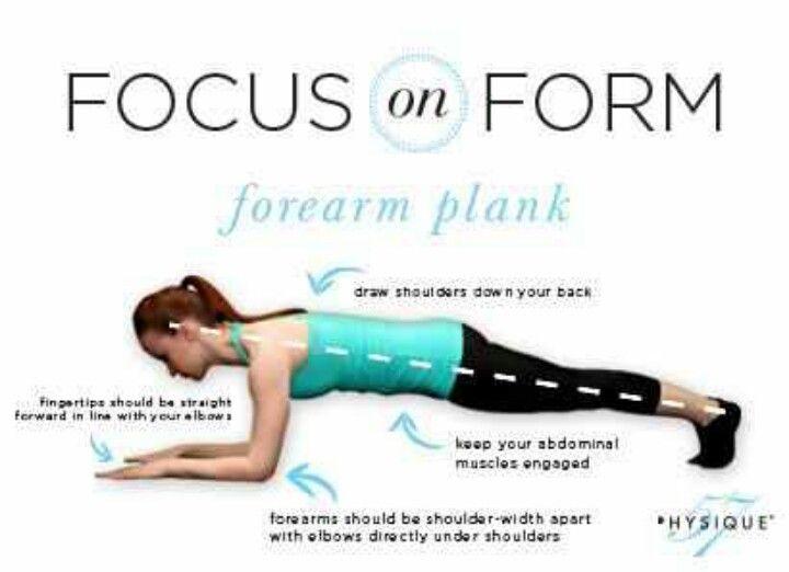 Image result for proper plank