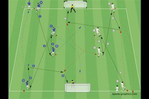 Mourinho training sessions – Football Tactics