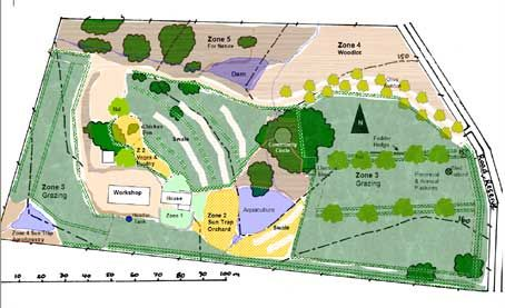 Creating sustainable safe places to live is what for Small permaculture garden designs