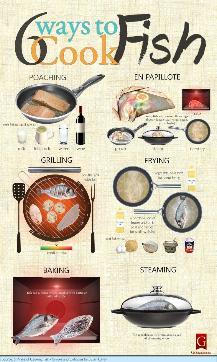 come cucinare il pesce 6 tecniche di cottura _ infografica