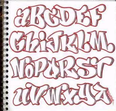Tipos de letras de graffiti (XIII) | Cómo ser madre de un ...