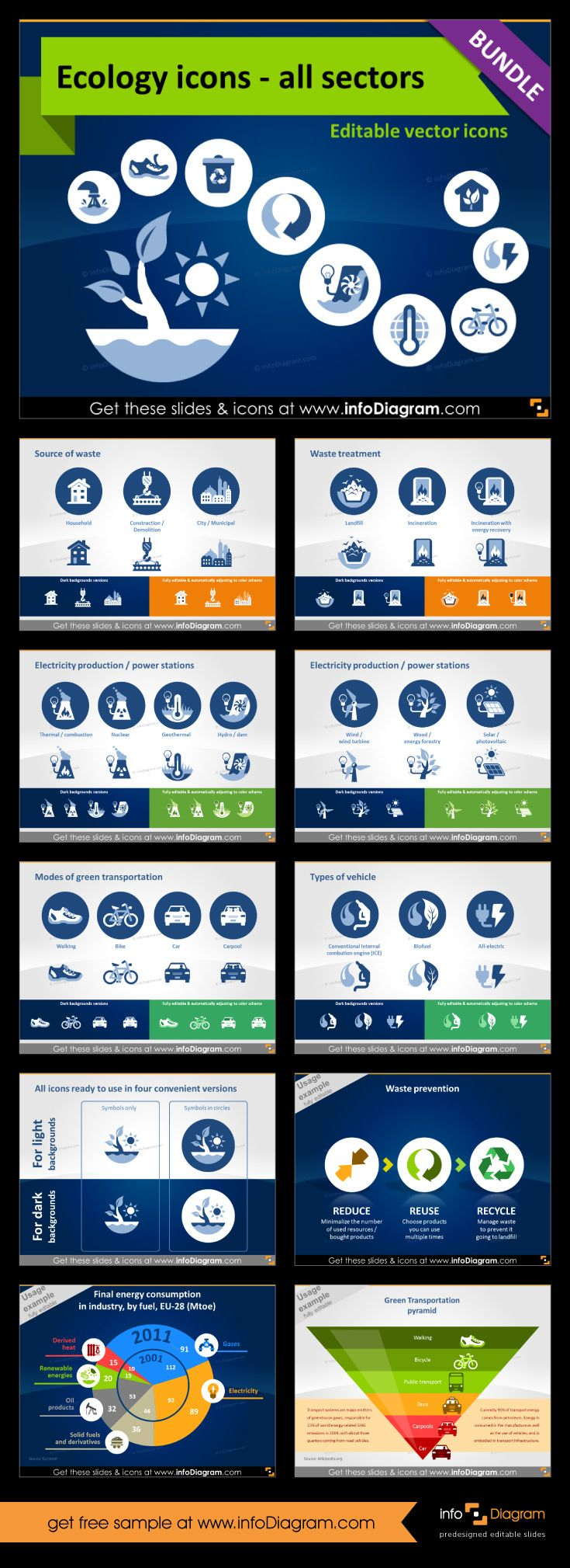 Ecology icons and visuals for ecology related presentations. Bundle of three subsets: Energy and Ecosystem + Waste + Sustainable Transport and Architecture.  74 editable pictogram symbols for various green energy, resources, waste industry and ecosystems concepts.