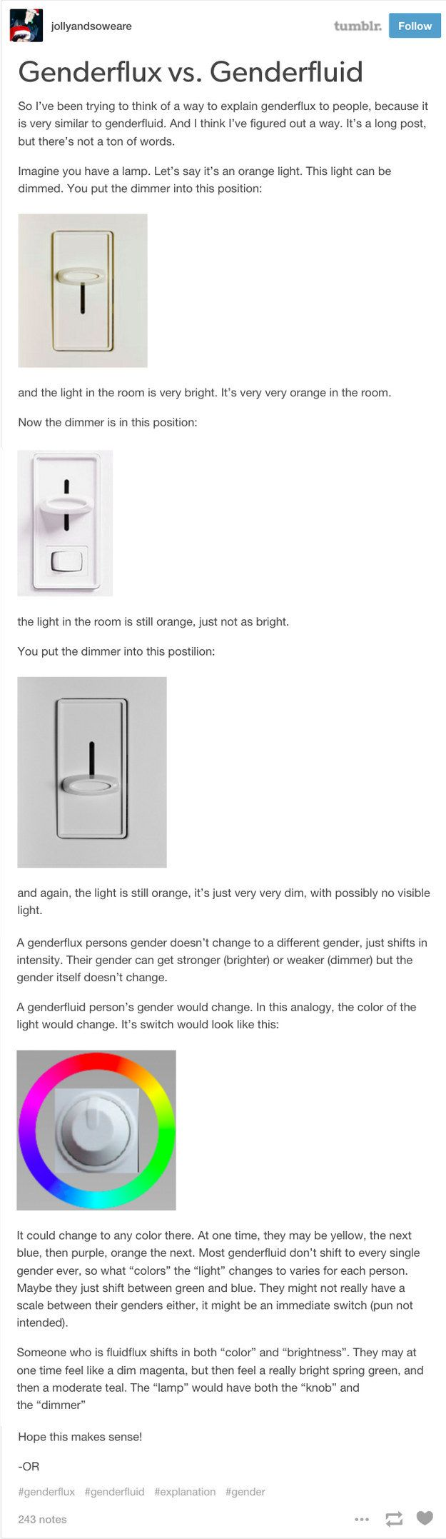 This simple explanation of the difference between genderflux and genderfluid: | 23 Times Tumblr Cleverly Explained What Being Genderqueer Means