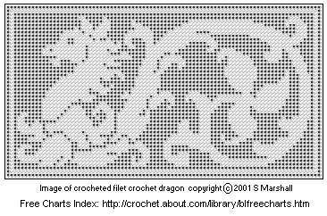 Printing Page for Long Tailed Dragon Chart For Filet or Cross Stitch -- A decoration for Michaelmas #freefiletcrochet