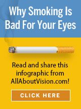 Infographic: Why smoking is bad for your eyes!