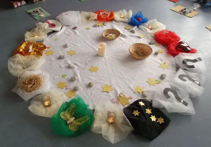 Ein Projekt von Jenny Oschmann In einer Kindertagesstätte der Johanniter-Unfallhilfe in Ohrdruf werden wichtige Aspekte des Übergangs in die Grundschule – zum Beispiel Freude, Angst, Hoffnung…