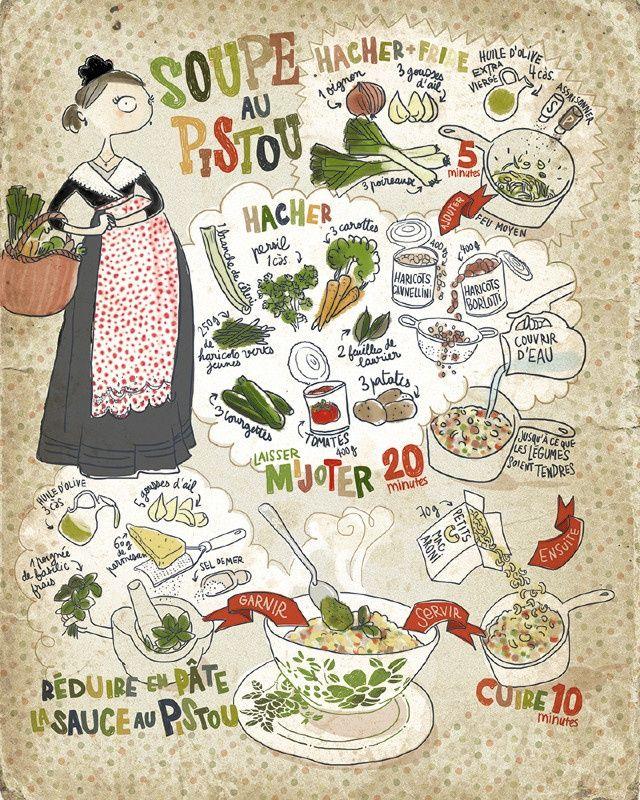 Les 44 meilleures images du tableau Foodie Cartoons sur Pinterest ...
