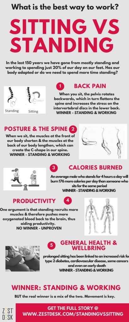 To sit or to stand while you work? It is a debate that is happening in offices around the country. Compare the 2 @ www.zestdesk.com/standingvssitting #standingdesk #sittingdesk #sitting disease #benefits of standing desks #sitting desk #sitting calories #productivity #posture #back pain #neck pain #shoulder pain