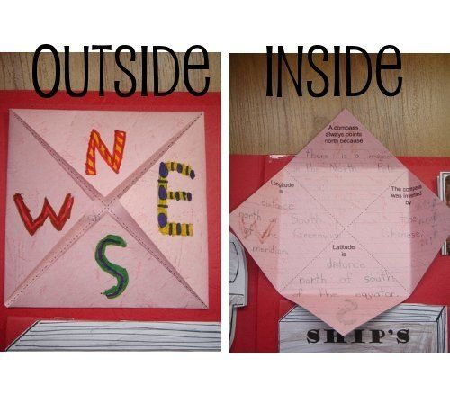 Here's a nice idea for a compass rose foldable.
