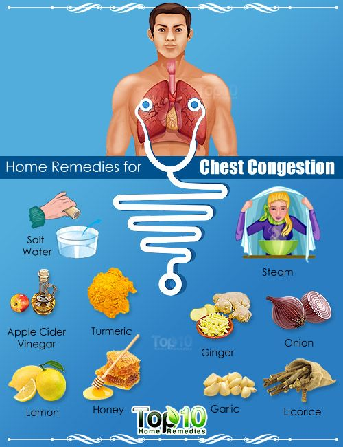 Prev post1 of 3Next Chest congestion is a very common condition that most people have at some point during their lifetime. It is characterized by a buildup of mucus in the trachea and the respiratory tract that leaves your chest feeling heavy. If not treated timely, it can cause an infection in your respiratory tract.