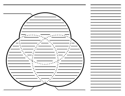 Best 25 Venn diagrams ideas on Pinterest | Venn diagram r, Venn diagram printable and Venn