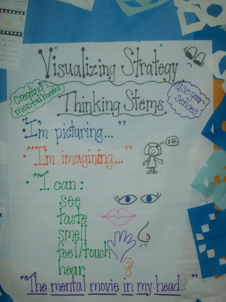 Imaging/Visualizing Anchor Chart- I really like how this chart mentions all of the senses.  Sometimes as readers we can forget to use all of our senses and rely on our vision, or to a lesser degree our hearing when we mentally picture the text.  This chart helps to remind students to use ALL of their sense to create that mental visual.