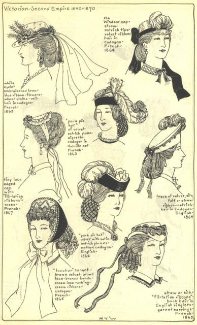 Ladies' Hats Examples - 1863-1867