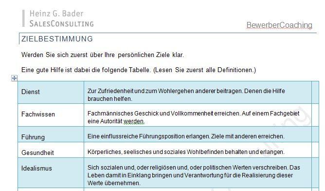 13 besten Bewerbung Der Bewerbercoach Bilder auf Pinterest ...