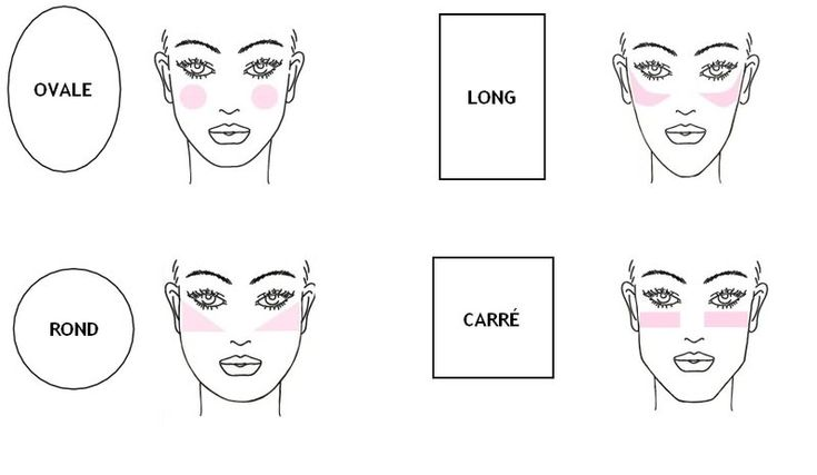 Blush Application from Make Up For Ever | The Beauty and Style Doctor