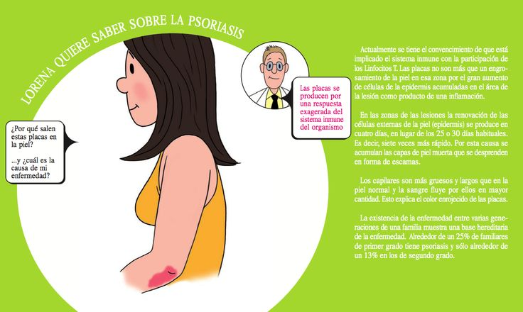 ¿Que es la artritis psoriasis? www.fundapso.org