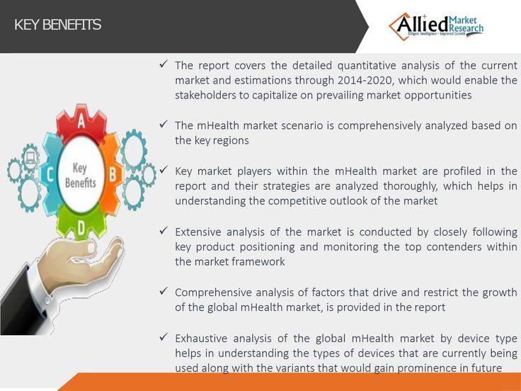 Best Market Trends Images On   Market Trends Period