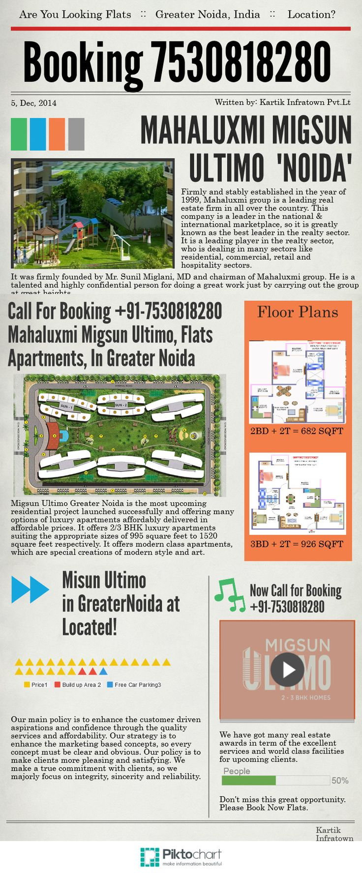Migsun Ultimo Greater Noida