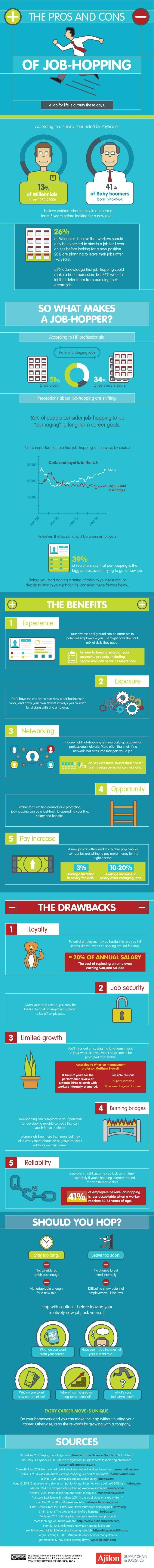 Mejores 96 imágenes de Employment en Pinterest | Profesional, Alta ...