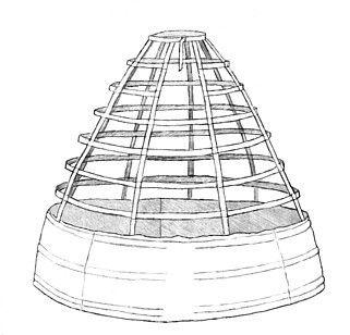 1858 Round Cage Crinoline
