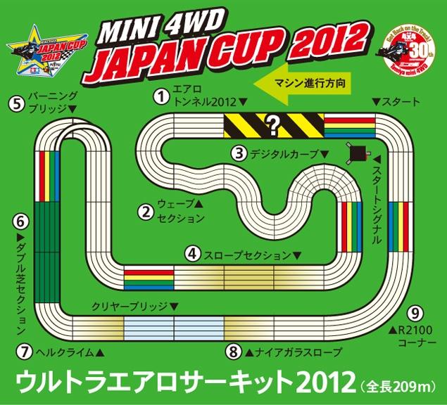 ミニ四駆ジャパンカップ2012公式コース
