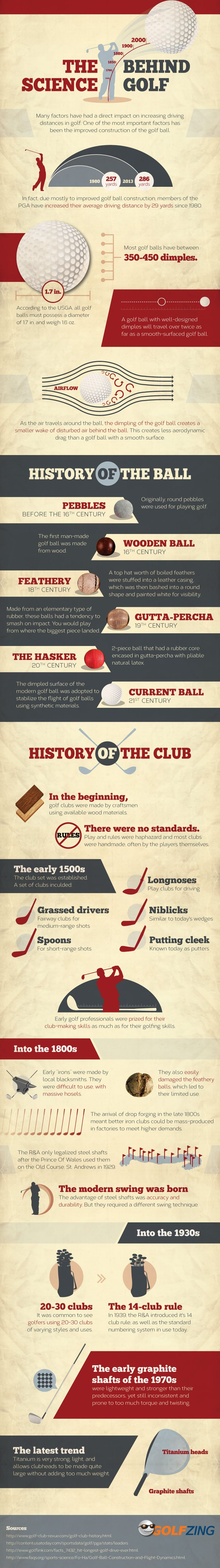 The Science Behind #Golf #Infographic.