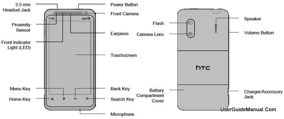 HTC EVO Design Overview